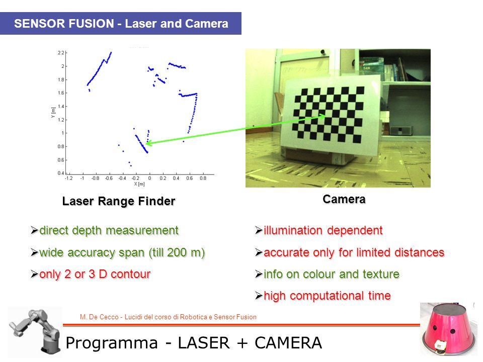 M. De Cecco - Lucidi del corso di Robotica e Sensor Fusion Laser Range Finder Camera direct depth measurement direct depth measurement wide accuracy s