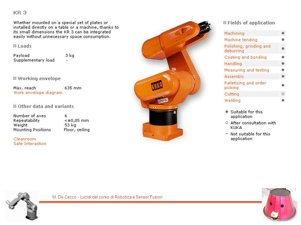 M. De Cecco - Lucidi del corso di Robotica e Sensor Fusion