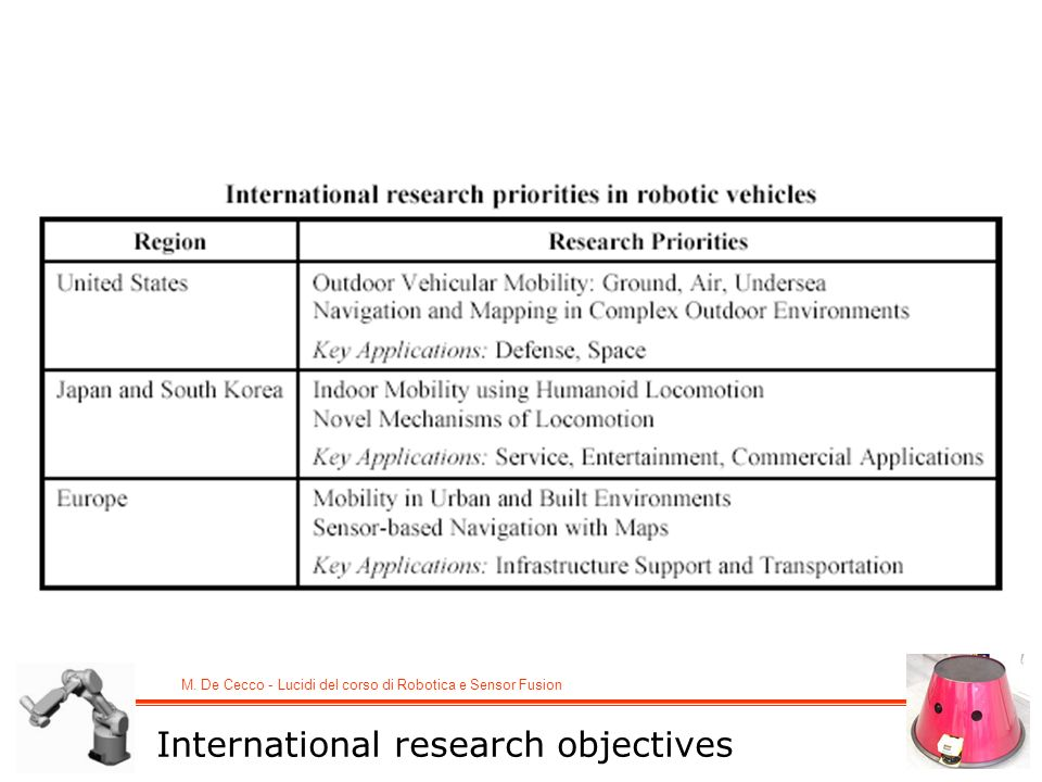 M. De Cecco - Lucidi del corso di Robotica e Sensor Fusion International research objectives