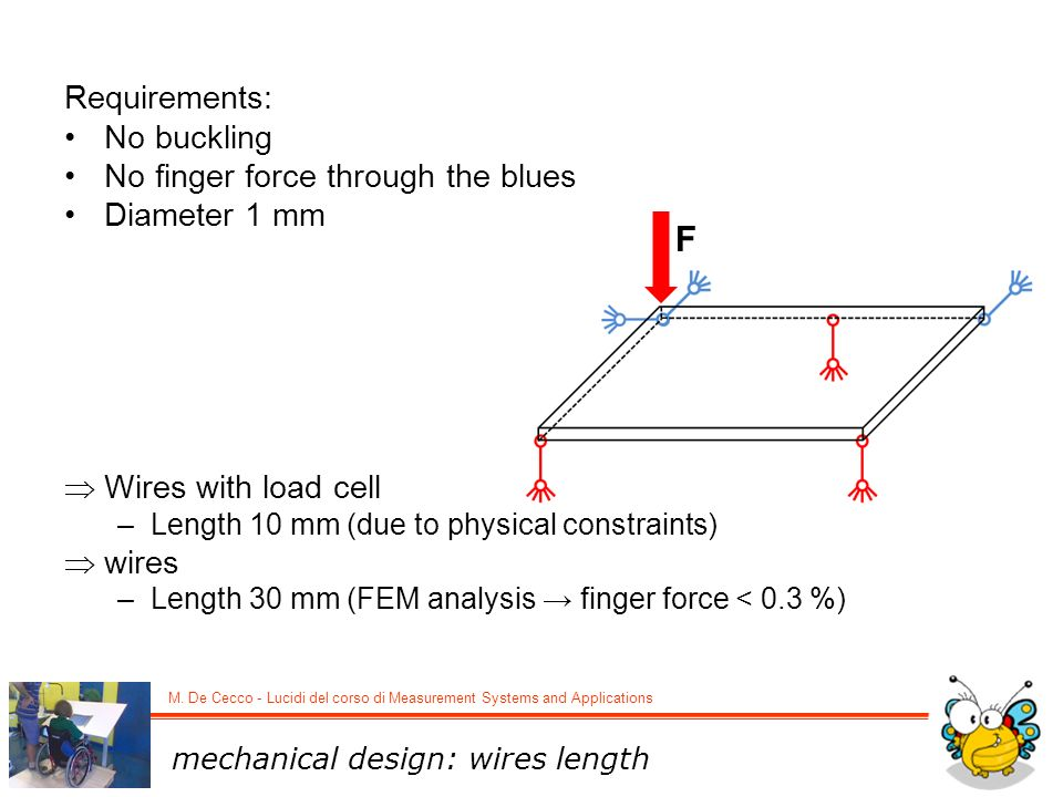 M. De Cecco - Lucidi del corso di Measurement Systems and Applications Requirements: No buckling No finger force through the blues Diameter 1 mm Wires