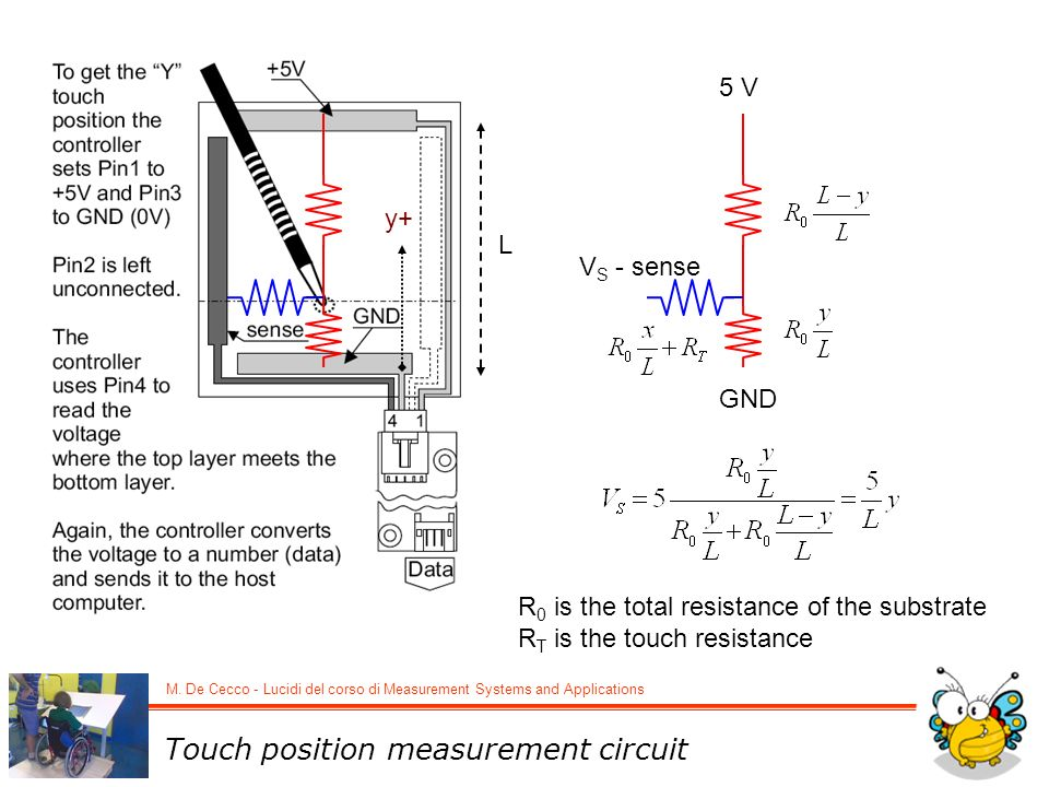 M. De Cecco - Lucidi del corso di Measurement Systems and Applications 5 V GND V S - sense L y+ R 0 is the total resistance of the substrate R T is th