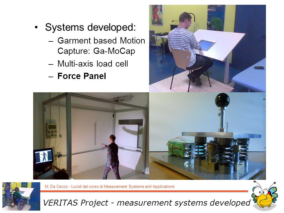 M.De Cecco - Lucidi del corso di Measurement Systems and Applications Alim.