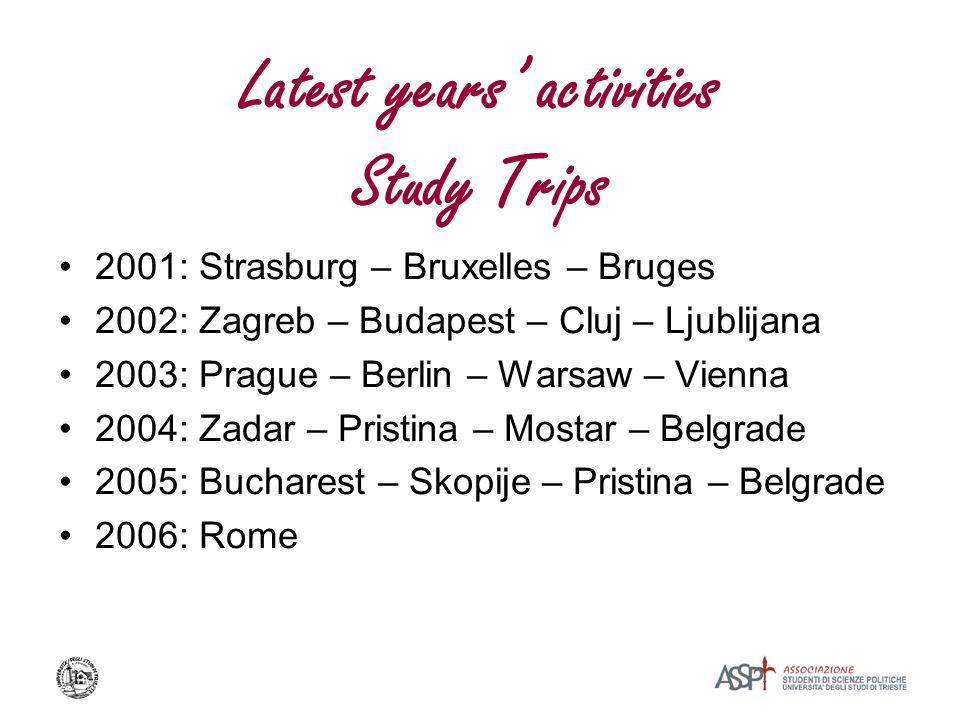 Latest years activities Study Trips 2001: Strasburg – Bruxelles – Bruges 2002: Zagreb – Budapest – Cluj – Ljublijana 2003: Prague – Berlin – Warsaw – Vienna 2004: Zadar – Pristina – Mostar – Belgrade 2005: Bucharest – Skopije – Pristina – Belgrade 2006: Rome