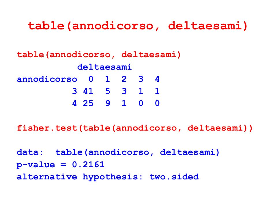 table(annodicorso, deltaesami) deltaesami annodicorso fisher.test(table(annodicorso, deltaesami)) data: table(annodicorso, deltaesami) p-value = alternative hypothesis: two.sided