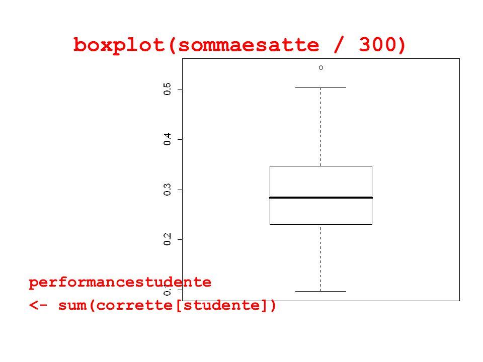 boxplot(sommaesatte / 300) performancestudente <- sum(corrette[studente])