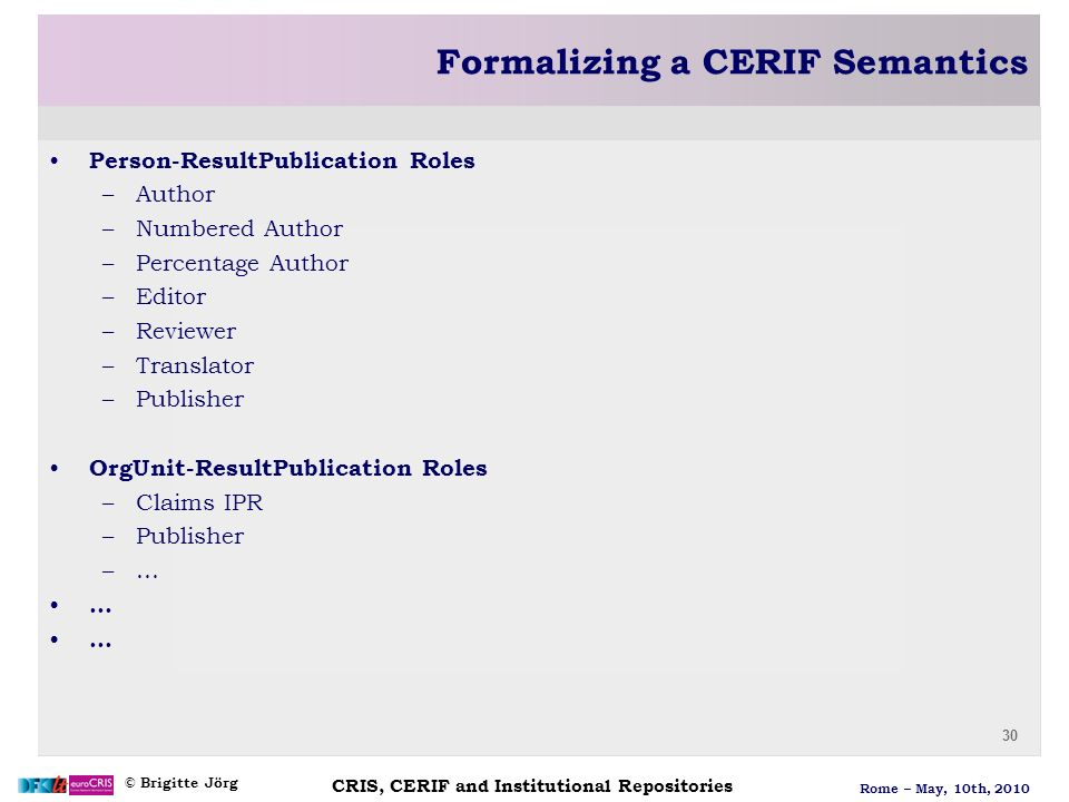 © Brigitte Jörg Rome – May, 10th, 2010 30 CRIS, CERIF and Institutional Repositories Formalizing a CERIF Semantics Person-ResultPublication Roles –Aut