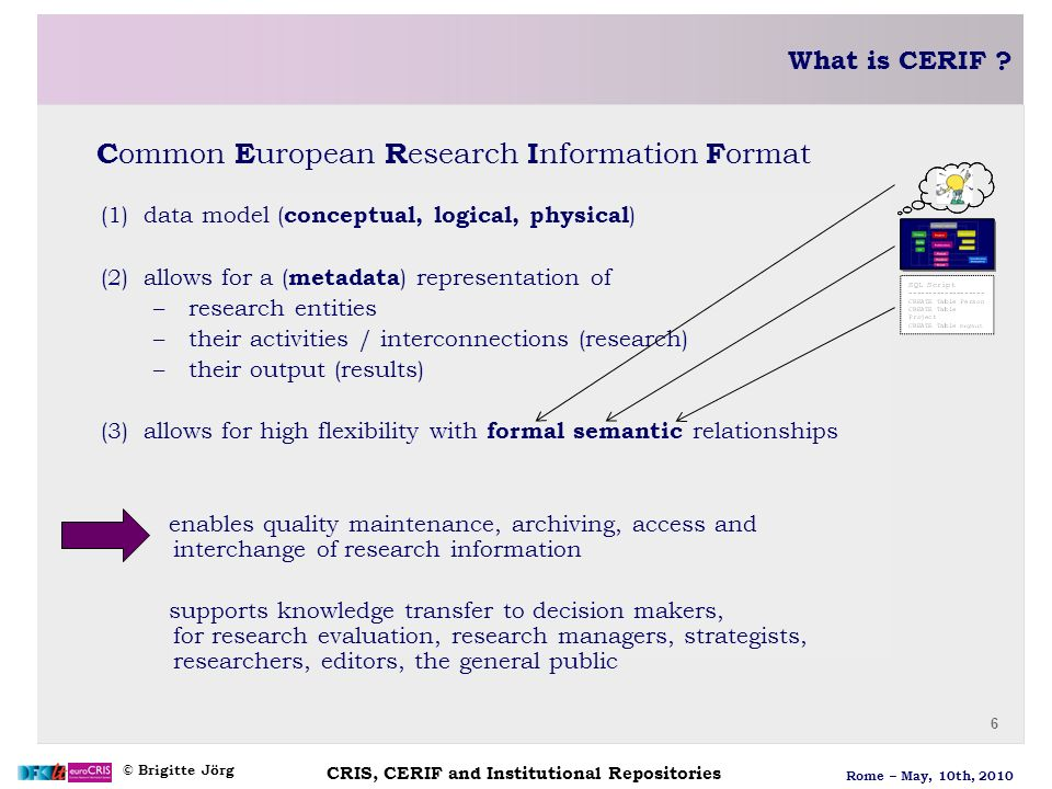 © Brigitte Jörg Rome – May, 10th, 2010 6 CRIS, CERIF and Institutional Repositories What is CERIF ? C ommon E uropean R esearch I nformation F ormat (