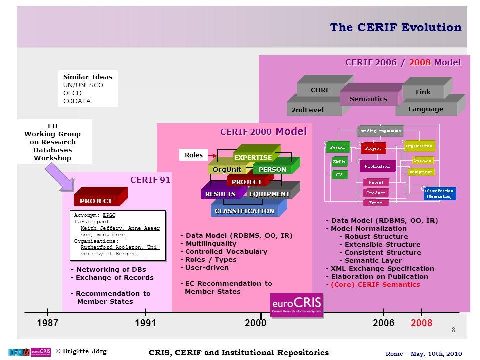 © Brigitte Jörg Rome – May, 10th, 2010 19 CRIS, CERIF and Institutional Repositories More CERIF Semantic Features role=author role=author1 role=reviewer role=...