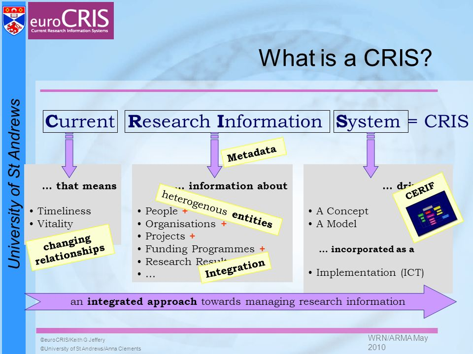 University of St Andrews euroCRIS/Keith G Jeffery University of St Andrews/Anna Clements WRN/ARMA May 2010 What is a CRIS? C urrent R esearch I nforma