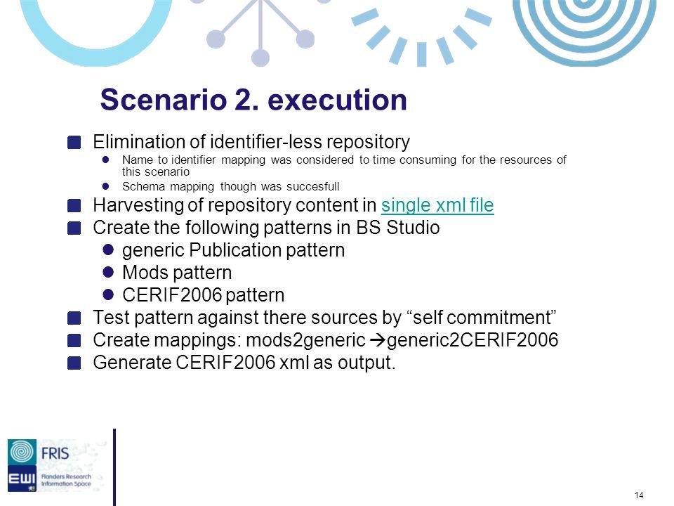 14 Scenario 2.
