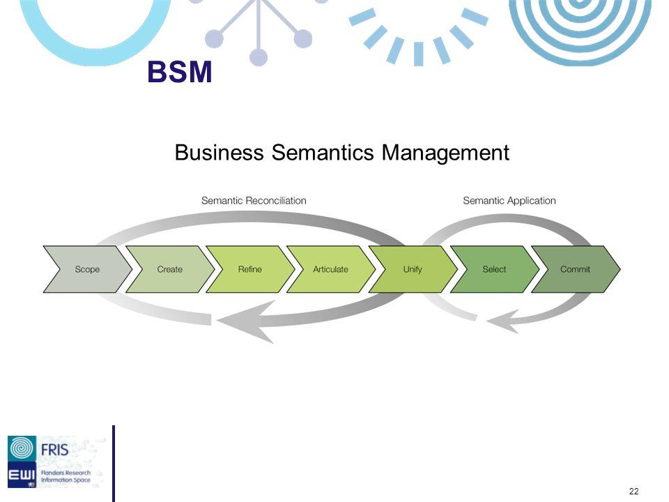 22 BSM Business Semantics Management