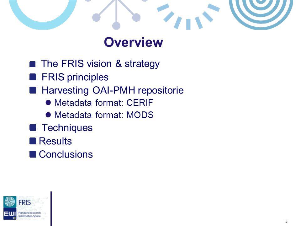 3 Overview The FRIS vision & strategy FRIS principles Harvesting OAI-PMH repositorie Metadata format: CERIF Metadata format: MODS Techniques Results C