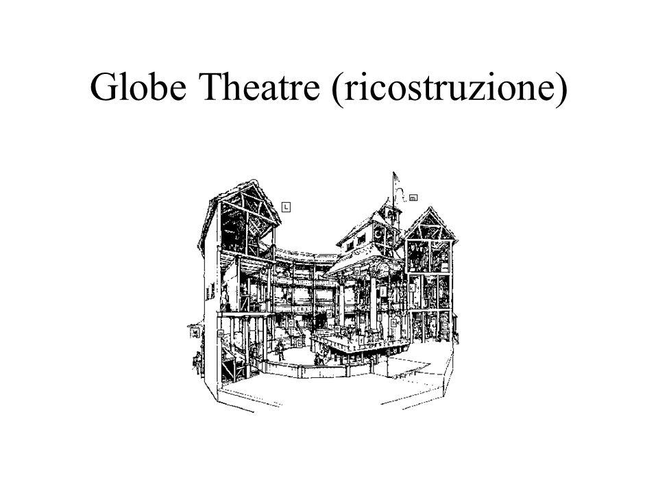 Globe Theatre (ricostruzione)
