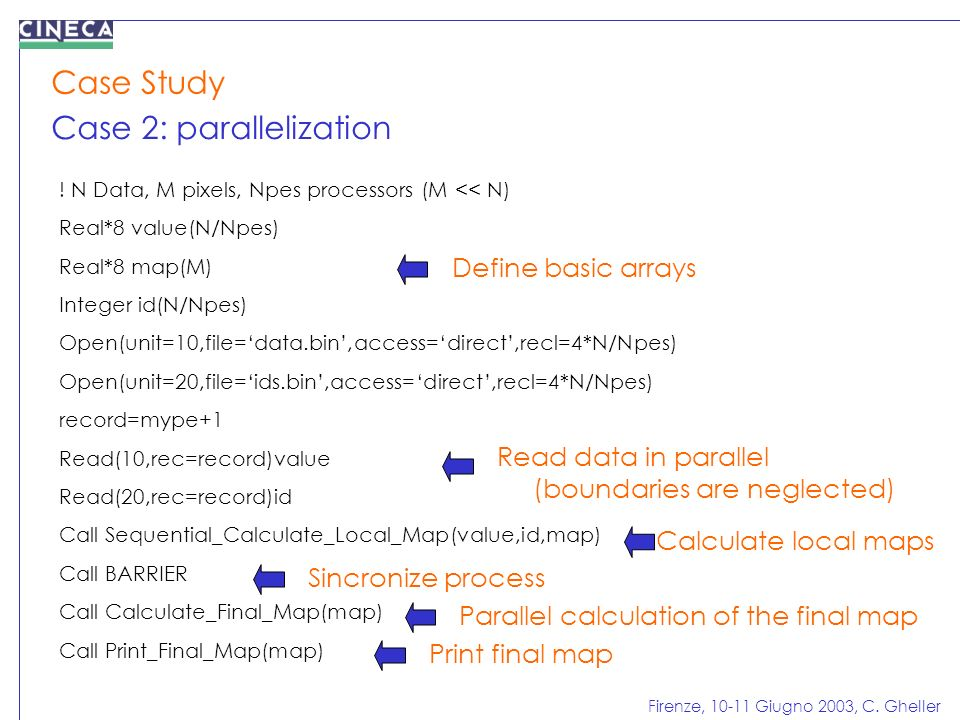 Firenze, 10-11 Giugno 2003, C. Gheller Case Study Case 2: parallelization .