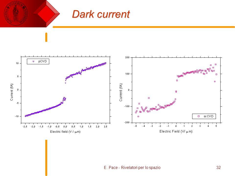 E. Pace - Rivelatori per lo spazio32 Dark current