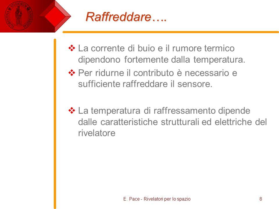 E. Pace - Rivelatori per lo spazio8 Raffreddare….