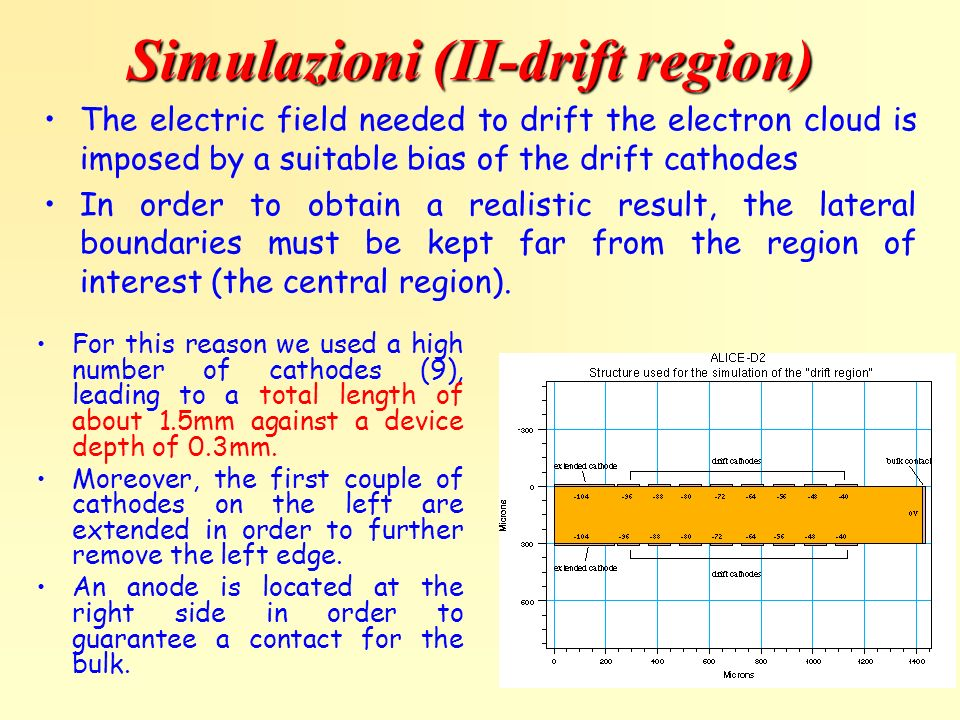 Simulazioni (II-drift region) The electric field needed to drift the electron cloud is imposed by a suitable bias of the drift cathodes In order to ob