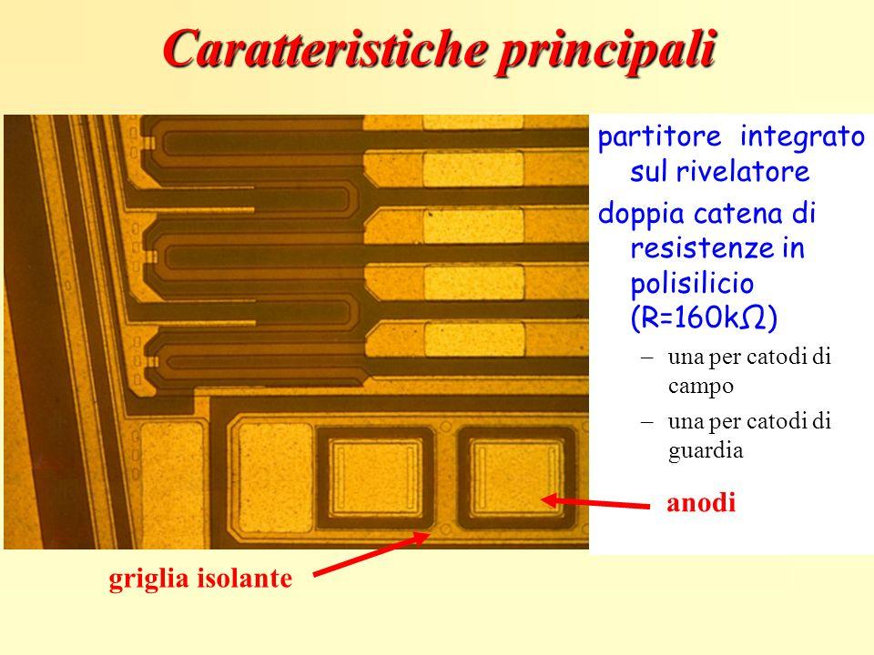 Caratteristiche principali partitore integrato sul rivelatore doppia catena di resistenze in polisilicio (R=160kΩ) –una per catodi di campo –una per c