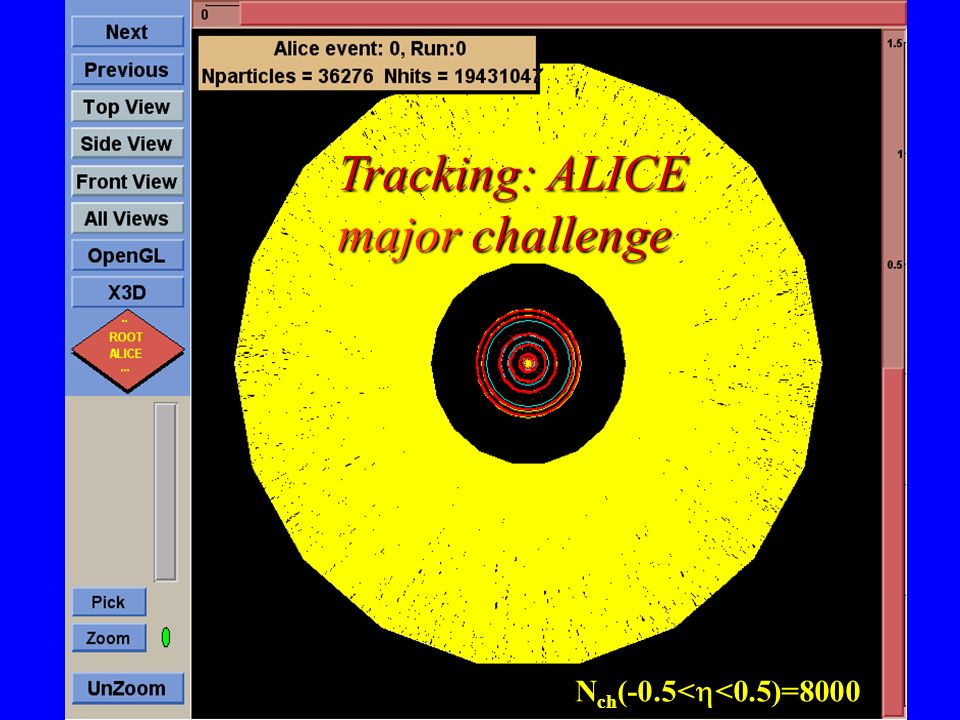 Tracking: ALICE major challenge N ch (-0.5< <0.5)=8000