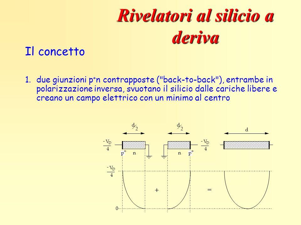 Rivelatori al silicio a deriva Il concetto 1.due giunzioni p + n contrapposte (