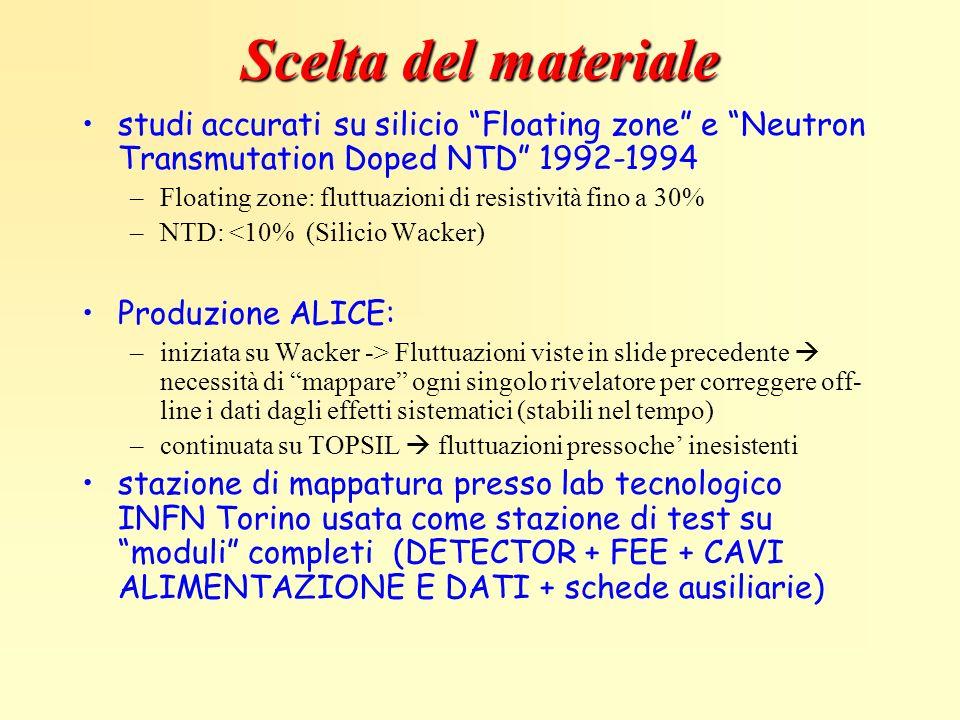 Scelta del materiale studi accurati su silicio Floating zone e Neutron Transmutation Doped NTD 1992-1994 –Floating zone: fluttuazioni di resistività f