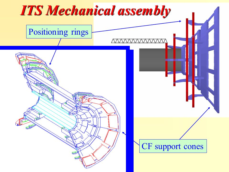 ITS Mechanical assembly CF support cones Positioning rings