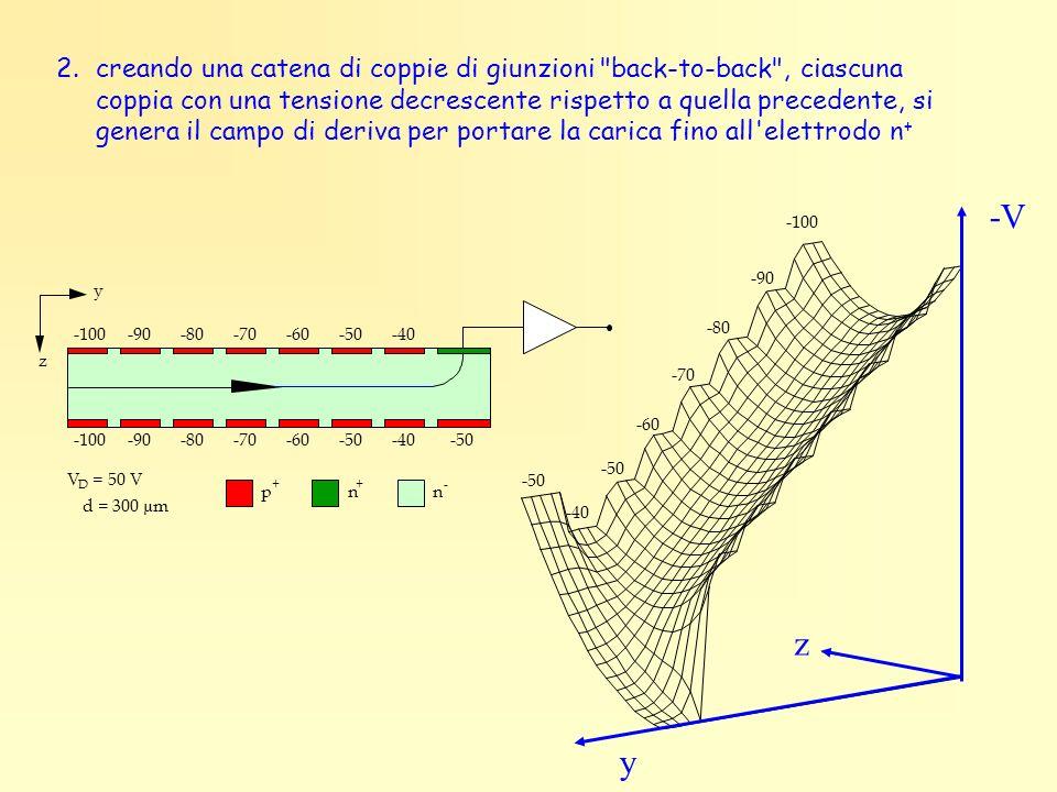 2.creando una catena di coppie di giunzioni