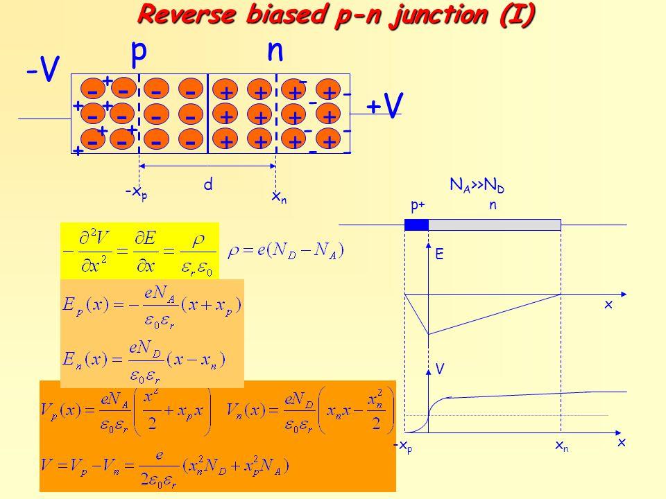 Reverse biased p-n junction (I) +V - + - -- -- - - - - - - + + + + + + + + + + + + + + + + + - - - - - - - -V p n d -x p xnxn N A >>N D x x p+n E V -x