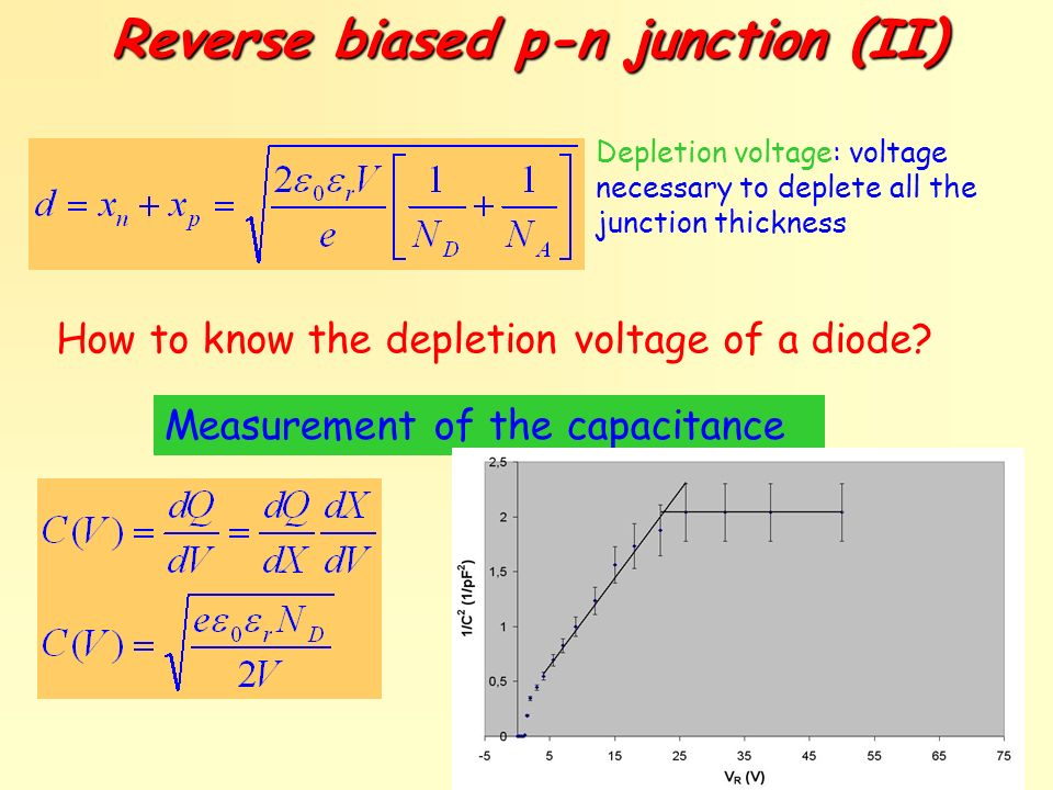 Reverse biased p-n junction (II) Depletion voltage: voltage necessary to deplete all the junction thickness How to know the depletion voltage of a dio