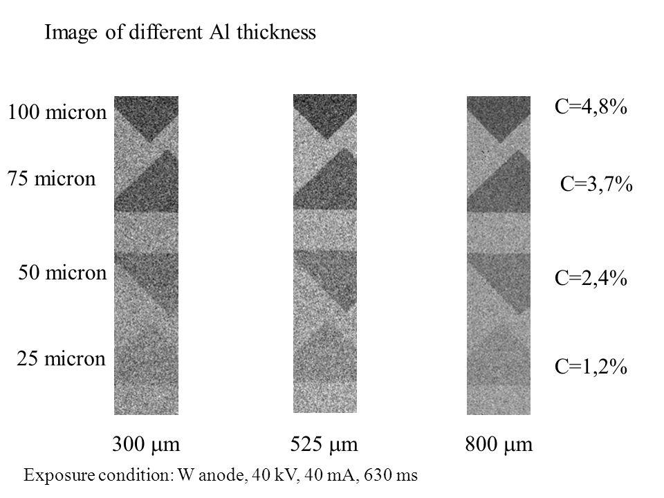 Exposure condition: W anode, 40 kV, 40 mA, 630 ms 300 m525 m800 m C=4,8% C=1,2% C=2,4% C=3,7% 25 micron 50 micron 75 micron 100 micron Image of differ