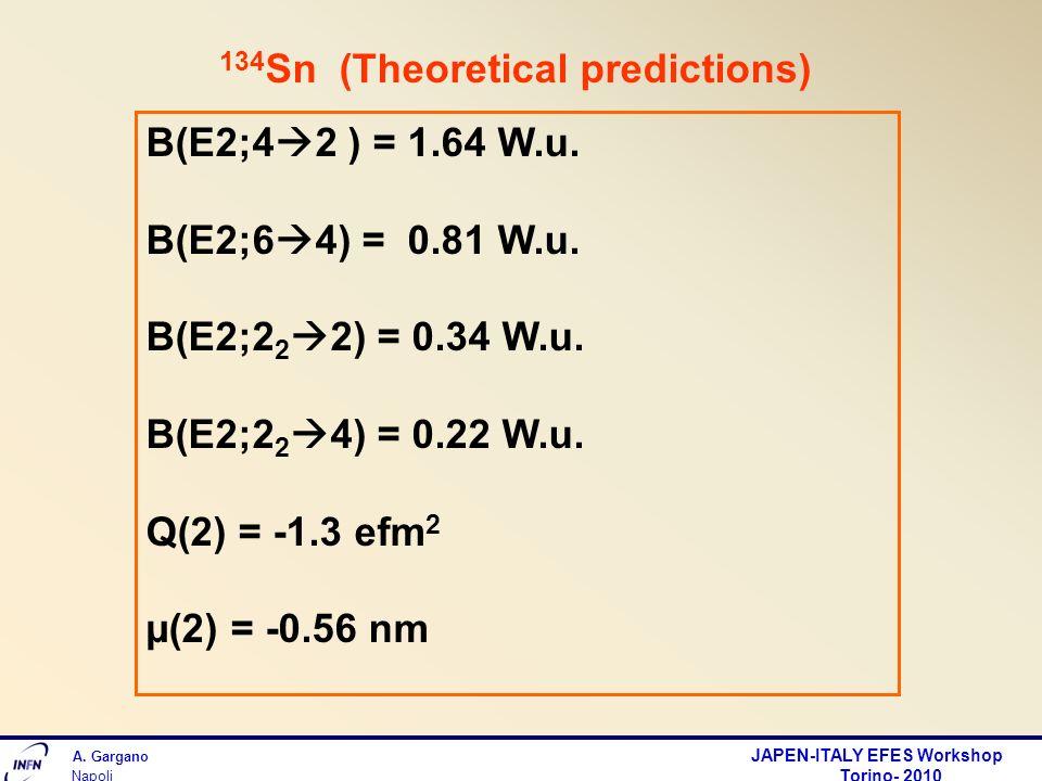 A. Gargano JAPEN-ITALY EFES Workshop Torino- 2010 Napoli B(E2;4 2 ) = 1.64 W.u. B(E2;6 4) = 0.81 W.u. B(E2;2 2 2) = 0.34 W.u. B(E2;2 2 4) = 0.22 W.u.