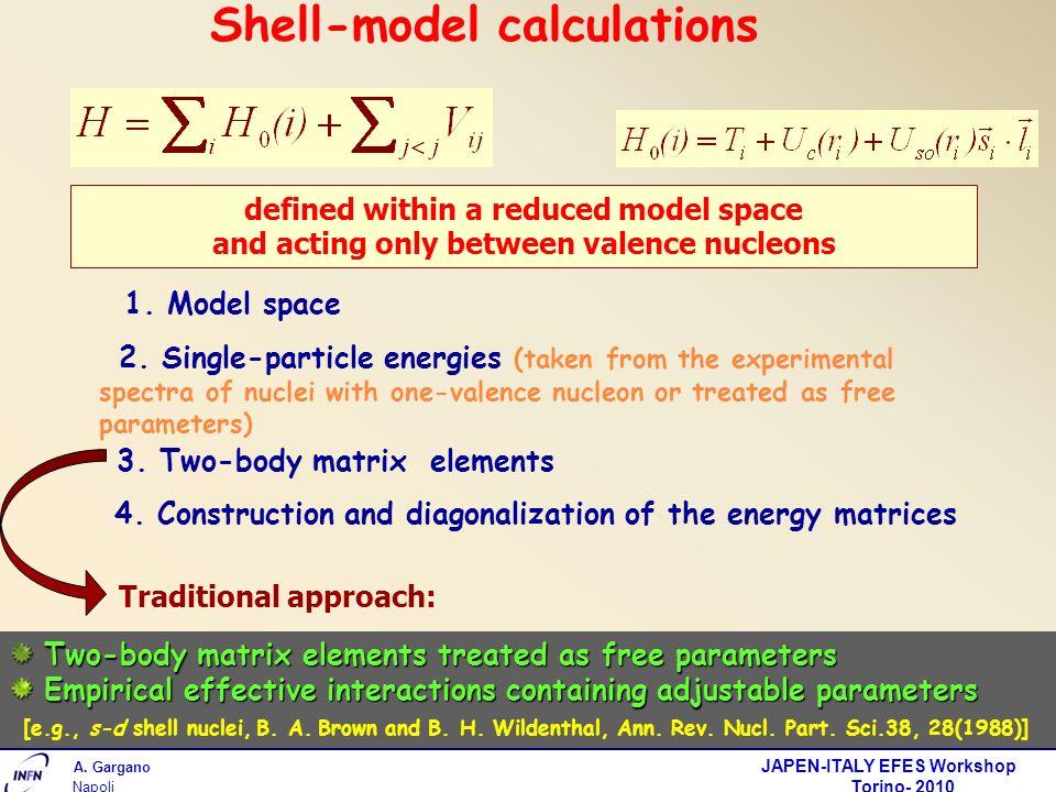 A. Gargano JAPEN-ITALY EFES Workshop Torino- 2010 Napoli Shell-model calculations 3. Two-body matrix elements 1. Model space 2. Single-particle energi