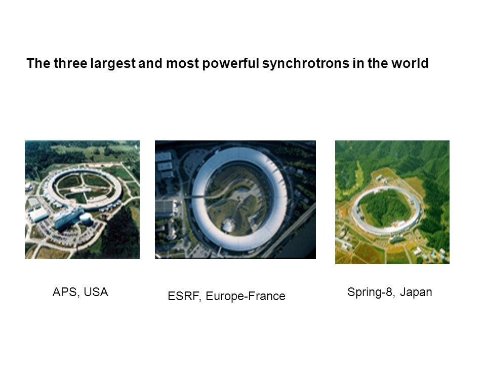 APS, USA ESRF, Europe-France Spring-8, Japan The three largest and most powerful synchrotrons in the world