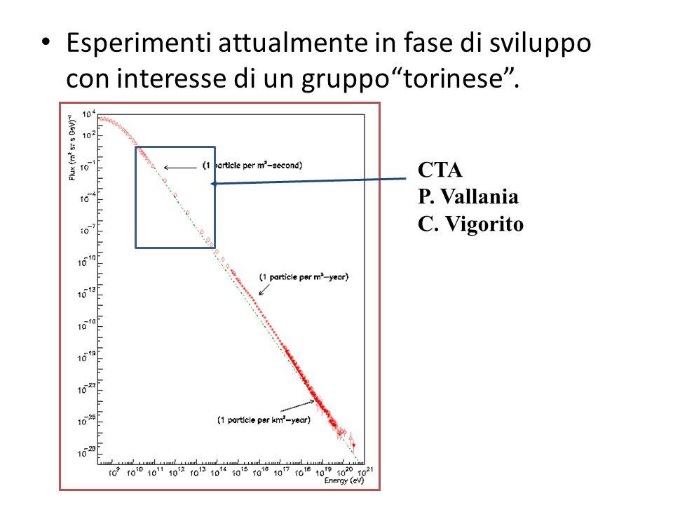 Esperimenti attualmente in fase di sviluppo con interesse di un gruppotorinese.