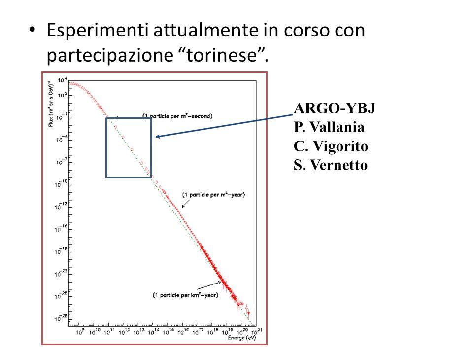 Esperimenti attualmente in corso con partecipazione torinese.