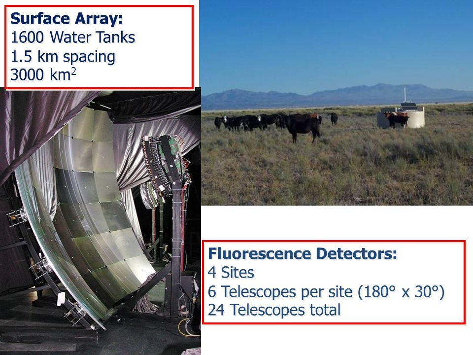 Fluorescence Detectors: 4 Sites 6 Telescopes per site (180° x 30°) 24 Telescopes total Fluorescence Detectors: 4 Sites 6 Telescopes per site (180° x 3