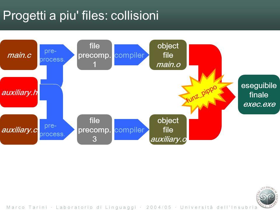 M a r c o T a r i n i L a b o r a t o r i o d i L i n g u a g g i 2 0 0 4 / 0 5 U n i v e r s i t à d e l l I n s u b r i a Progetti a piu files: collisioni eseguibile finale exec.exe linker main.c auxiliary.c auxiliary.h pre- process.