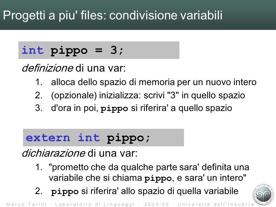 M a r c o T a r i n i L a b o r a t o r i o d i L i n g u a g g i 2 0 0 4 / 0 5 U n i v e r s i t à d e l l I n s u b r i a Progetti a piu files: condivisione variabili definizione di una var: 1.alloca dello spazio di memoria per un nuovo intero 2.(opzionale) inizializza: scrivi 3 in quello spazio 3.d ora in poi, pippo si riferira a quello spazio extern int pippo; int pippo = 3; dichiarazione di una var: 1. prometto che da qualche parte sara definita una variabile che si chiama pippo, e sara un intero 2.