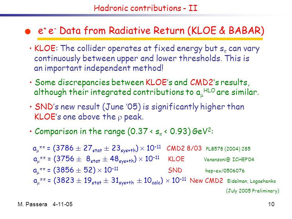 M. Passera 4-11-0510 Hadronic contributions - II e + e - Data from Radiative Return (KLOE & BABAR) KLOE: The collider operates at fixed energy but s c