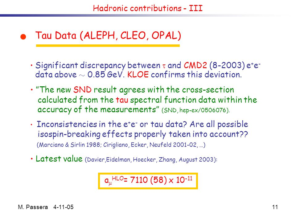 M. Passera 4-11-0511 Hadronic contributions - III Tau Data (ALEPH, CLEO, OPAL) Significant discrepancy between and CMD2 (8-2003) e + e - data above »