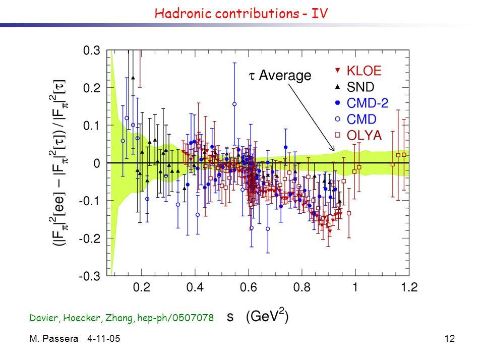 M. Passera 4-11-0512 Hadronic contributions - IV Davier, Hoecker, Zhang, hep-ph/0507078