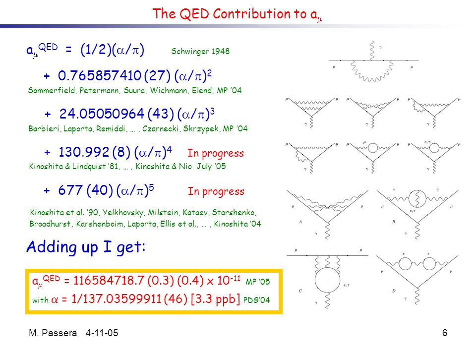 M. Passera 4-11-056 a QED = (1/2)( / ) Schwinger 1948 + 0.765857410 (27) ( / ) 2 Sommerfield, Petermann, Suura, Wichmann, Elend, MP 04 + 24.05050964 (