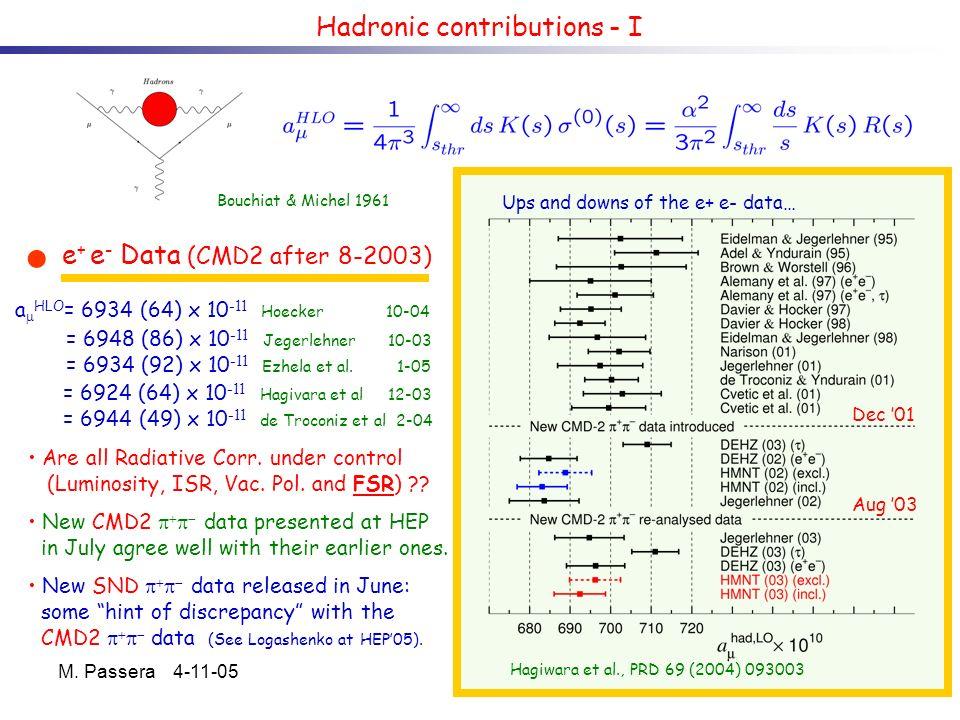 M. Passera 4-11-059 Hadronic contributions - I e + e - Data (CMD2 after 8-2003) Bouchiat & Michel 1961 a HLO = 6934 (64) x 10 -11 Hoecker 10-04 = 6948
