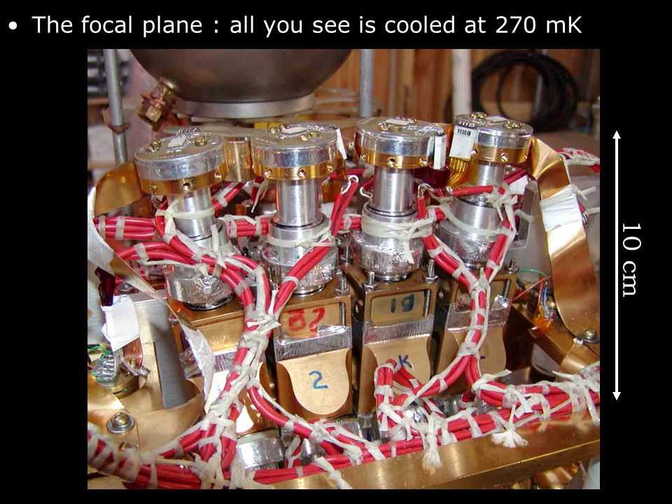 The focal plane : all you see is cooled at 270 mK 10 cm