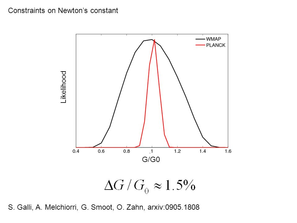 Likelihood G/G0 Constraints on Newtons constant S. Galli, A. Melchiorri, G. Smoot, O. Zahn, arxiv:0905.1808