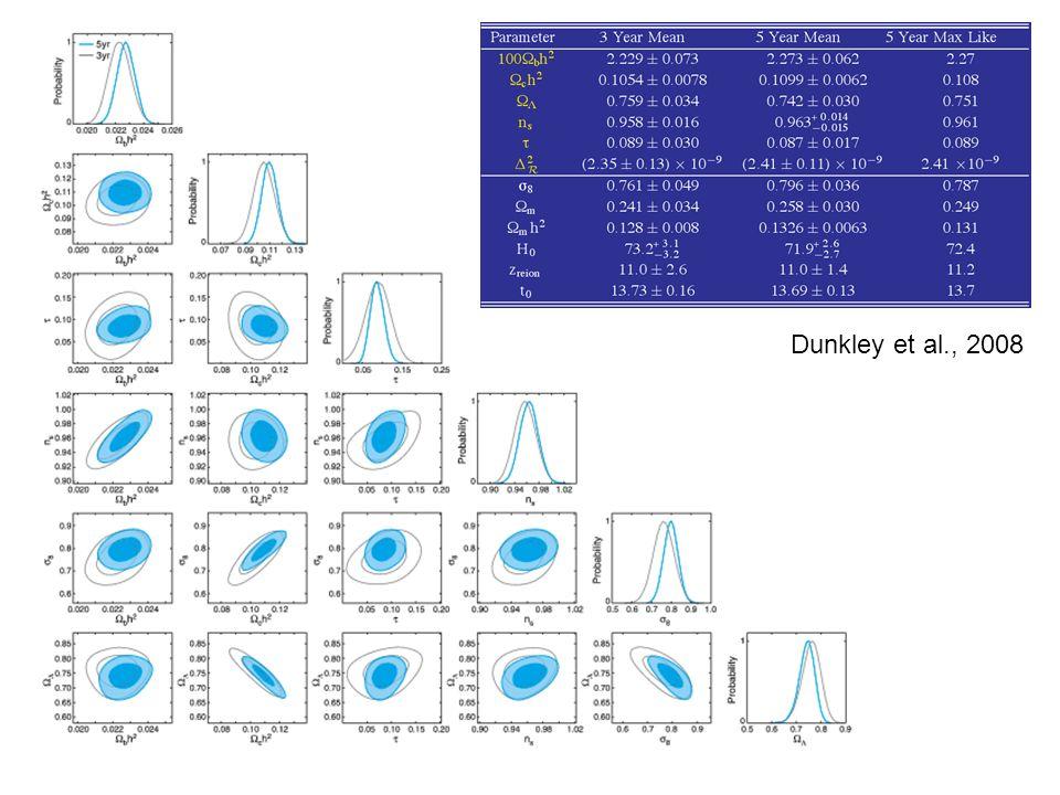 Dunkley et al., 2008