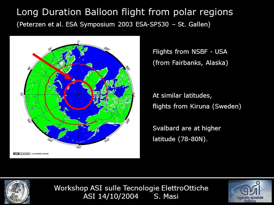 Svalbard launch tests Test launch July 24, 2004 Feasibility of LDB flight from Svalbard proved More than 40 days at float IRIDIUM telemetry subsystem for OLIMPO succesfully tested Solar panels/charge control tested Forecasted OLIMPO LDB scientific balloon flight in Summer 2006 Workshop ASI sulle Tecnologie ElettroOttiche ASI 14/10/2004 S.