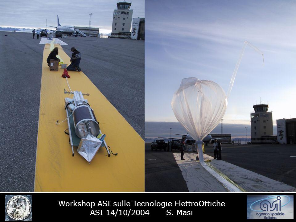 Workshop ASI sulle Tecnologie ElettroOttiche ASI 14/10/2004 S. Masi