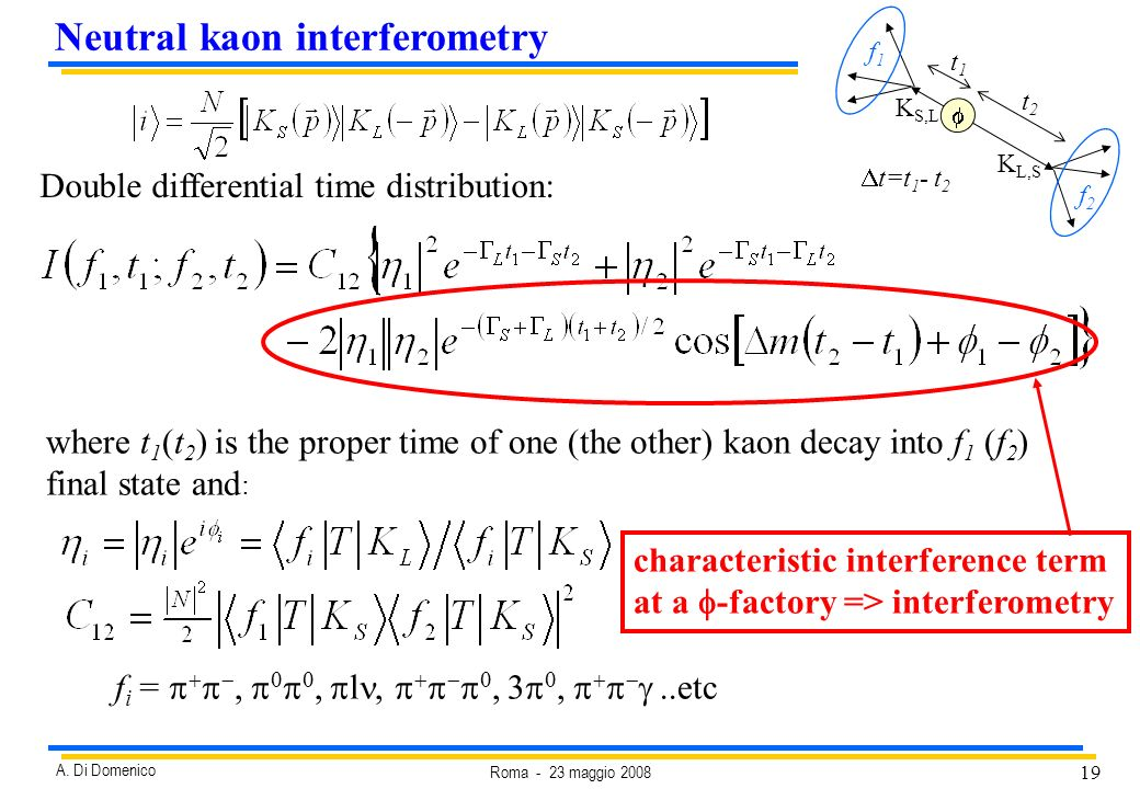 19 Roma - 23 maggio 2008 A. Di Domenico Neutral kaon interferometry Double differential time distribution: where t 1 (t 2 ) is the proper time of one