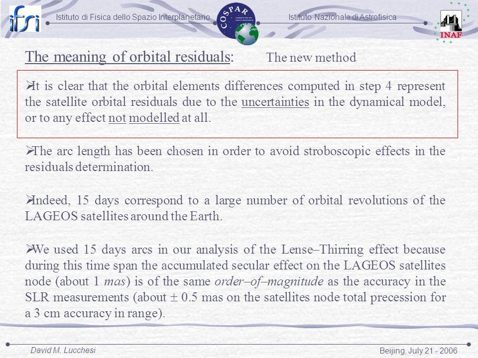 Istituto Nazionale di AstrofisicaIstituto di Fisica dello Spazio Interplanetario Beijing, July 21 - 2006 David M. Lucchesi The meaning of orbital resi